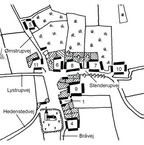 Stenderups stamgårde